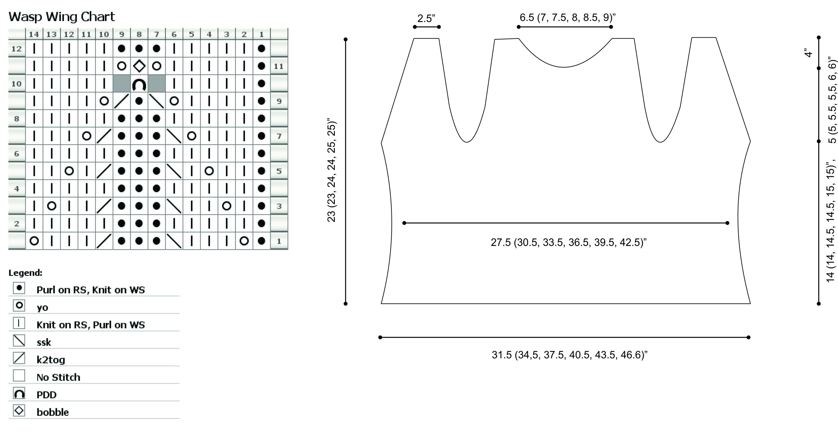 chart-schematic-top
